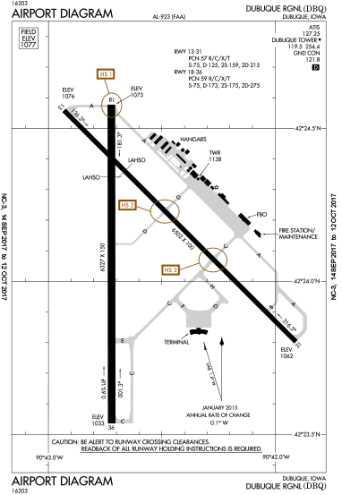 Dubuque Airport Diagram